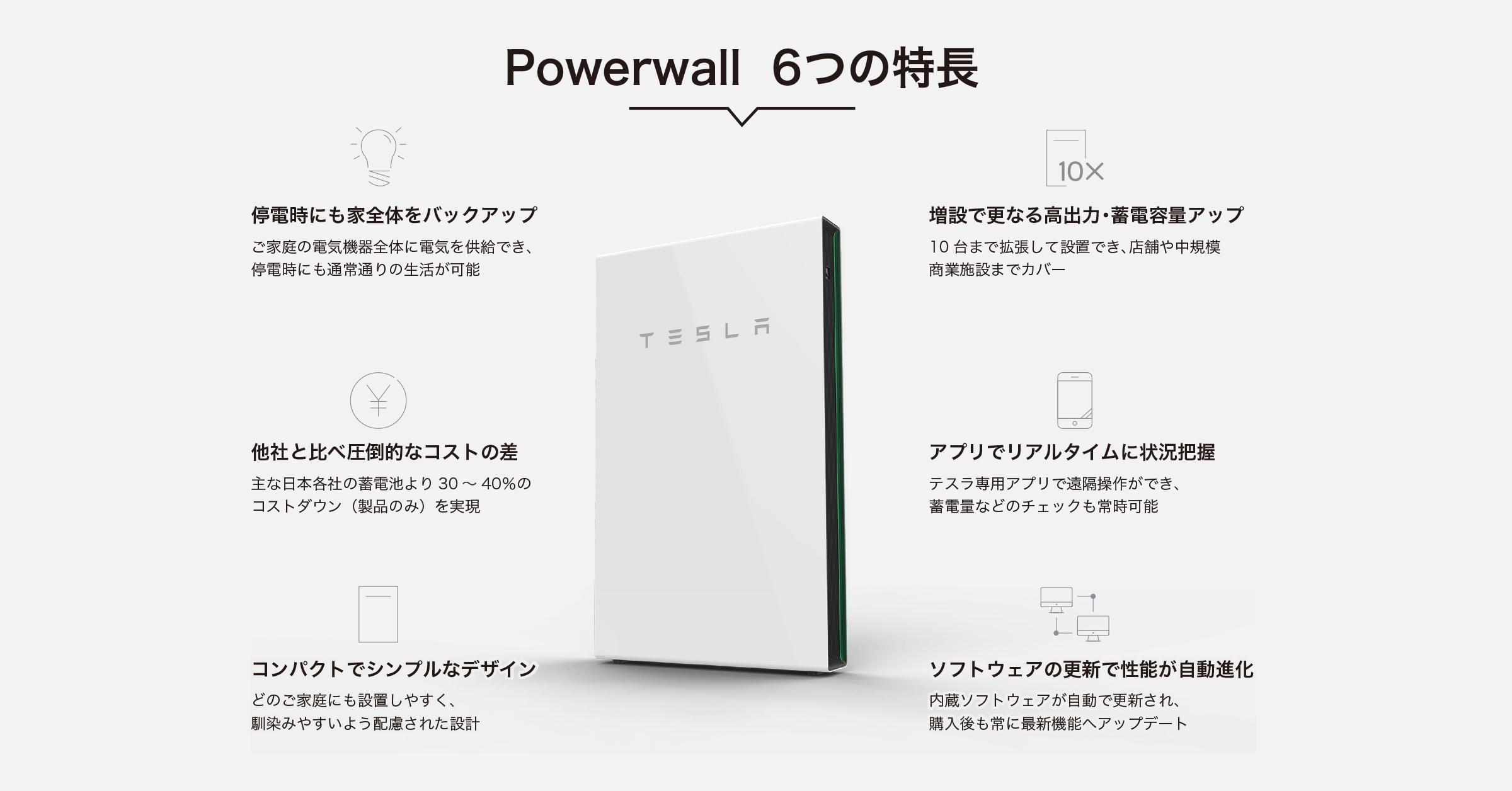 Tesla蓄電池Powerwall6つの特長